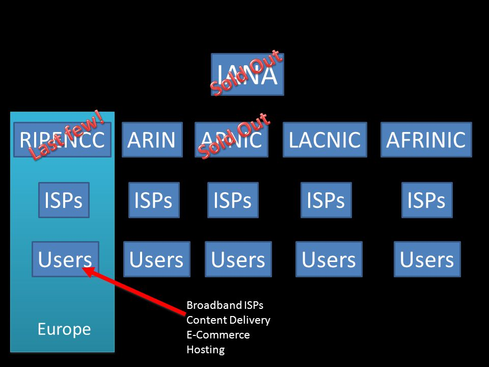 ipv6.he.net/certification/ T-shirt to Sages. FREE!!