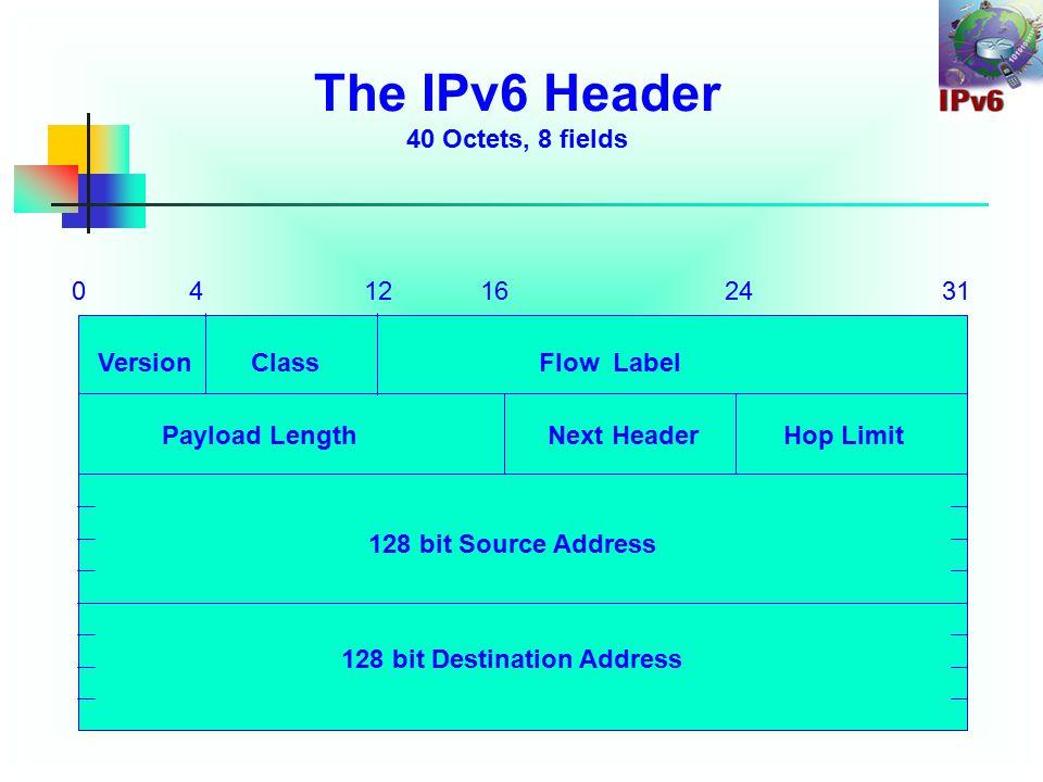 031 VersionClassFlow Label Payload LengthNext HeaderHop Limit 128 bit Source Address 128 bit Destination Address 4122416 The IPv6 Header 40 Octets, 8 fields