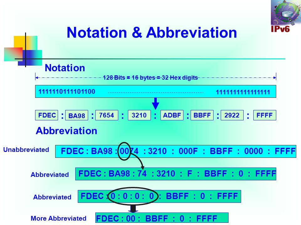 Notation & Abbreviation Notation 1111110111101100 1111111111111111 128 Bits = 16 bytes = 32 Hex digits : 76543210 :: ADBF : BBFF2922FFFF ::: FDEC BA98 FDEC : BA98 : 0074 : 3210 : 000F : BBFF : 0000 : FFFF FDEC : BA98 : 74 : 3210 : F : BBFF : 0 : FFFF Abbreviation Unabbreviated Abbreviated FDEC : 0 : 0 : 0 : 0 : BBFF : 0 : FFFF FDEC : 00 : BBFF : 0 : FFFF Abbreviated More Abbreviated