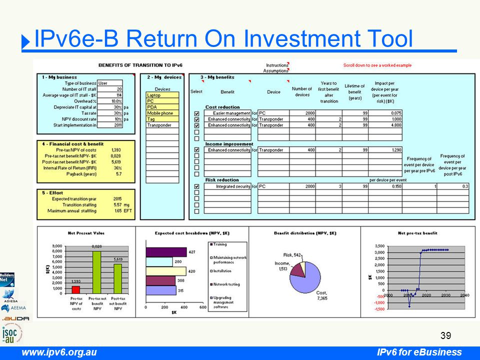 IPv6 for eBusiness www.ipv6.org.au 39 IPv6e-B Return On Investment Tool