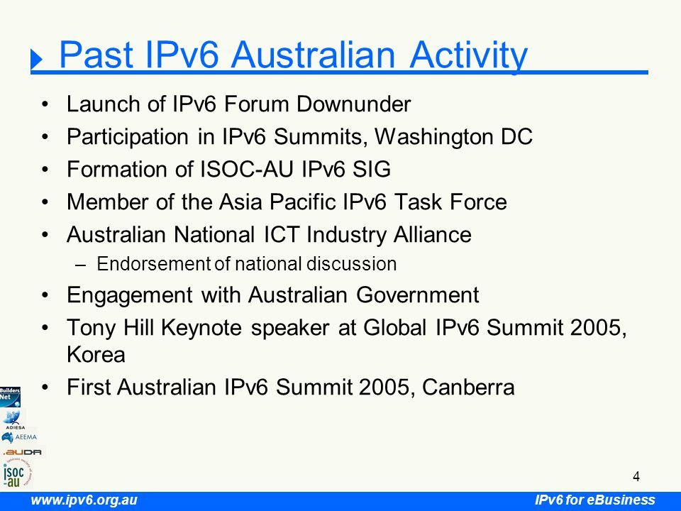 IPv6 for eBusiness www.ipv6.org.au 5 IPv6 in 2006 for Australia IPv6 Forum Downunder/ISOC-AU co-branding IPv6 World Congress Meeting Feb 2006 IPv6 Readiness Survey –h–http://www.ipv6.org.au/survey.html Second Australian IPv6 Summit 2006, Canberra –h–http://www.isoc-au.org.au/ipv6summit/ IPv6 for e-Business project commenced 2006 –h–http://www.ipv6.com.au 2nd Australian IPv6 Summit 2006 – follow-up