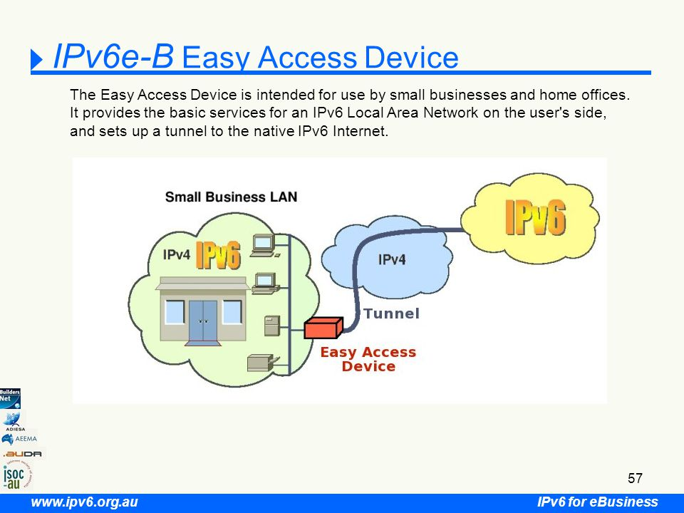 IPv6 for eBusiness www.ipv6.org.au 57 IPv6e-B Easy Access Device The Easy Access Device is intended for use by small businesses and home offices.