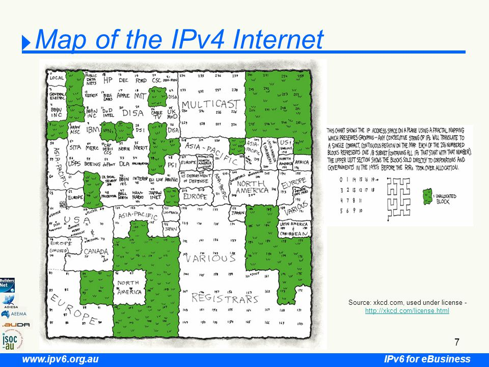 IPv6 for eBusiness www.ipv6.org.au 7 Map of the IPv4 Internet Source: xkcd.com, used under license - http://xkcd.com/license.html http://xkcd.com/license.html