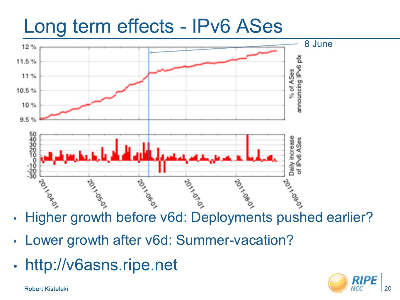 Robert Kisteleki 20 Long term effects - IPv6 ASes Higher growth before v6d: Deployments pushed earlier.