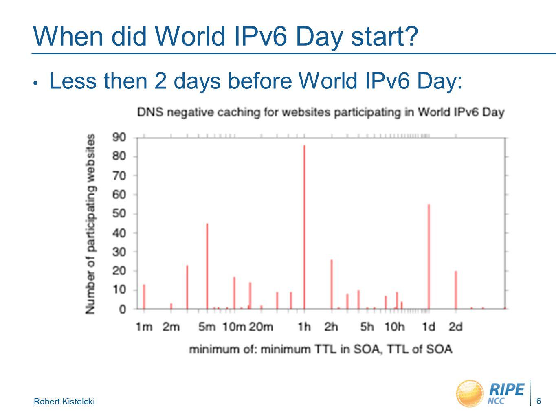 Robert Kisteleki 6 When did World IPv6 Day start Less then 2 days before World IPv6 Day: