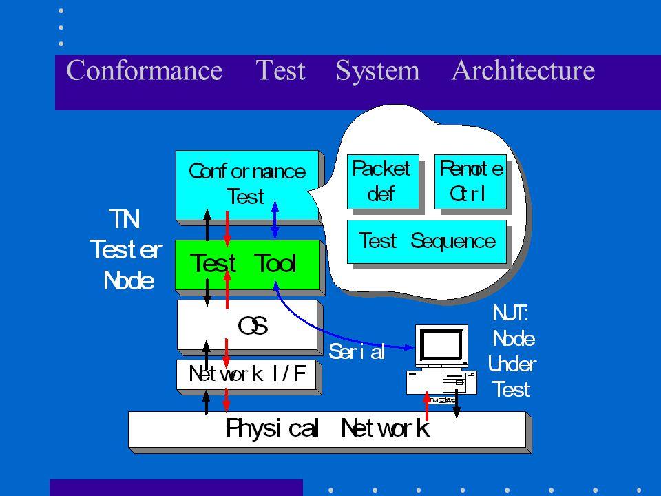 Conformance Test System Architecture