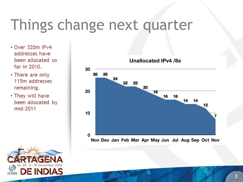 3 Things change next quarter Over 320m IPv4 addresses have been allocated so far in 2010.