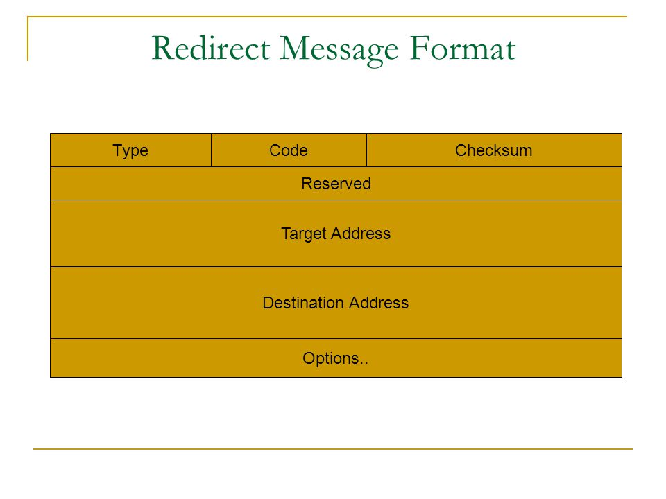 Redirect Message Format TypeCodeChecksum Reserved Target Address Destination Address Options..