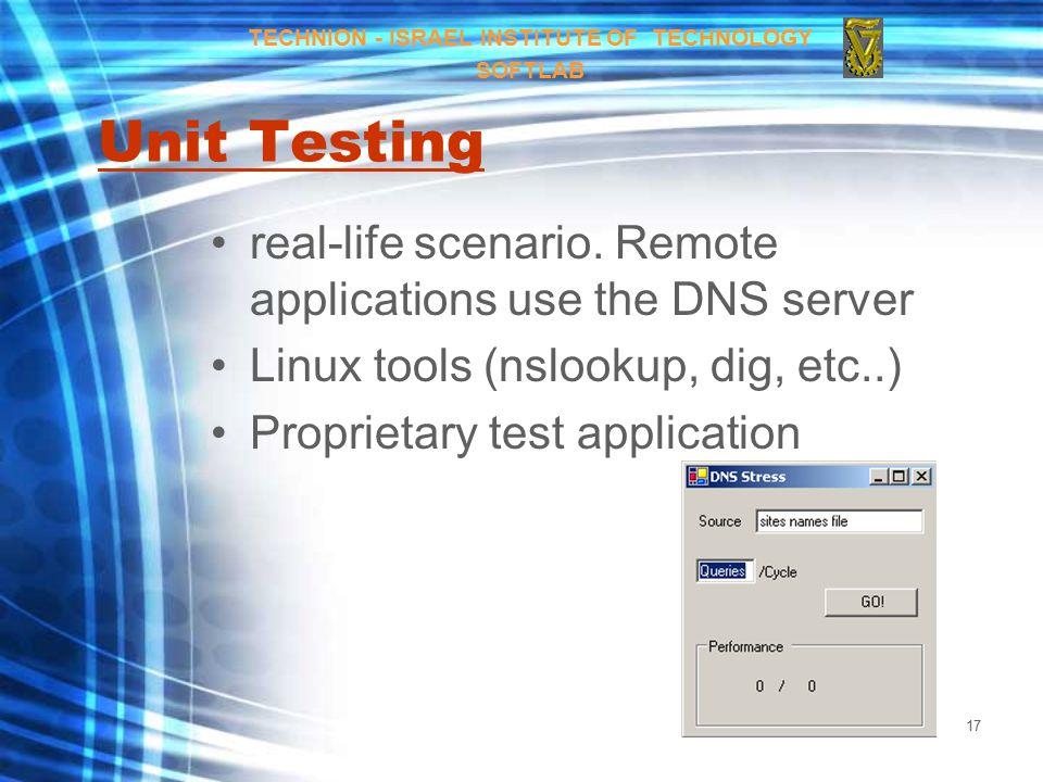 17 Unit Testing real-life scenario.