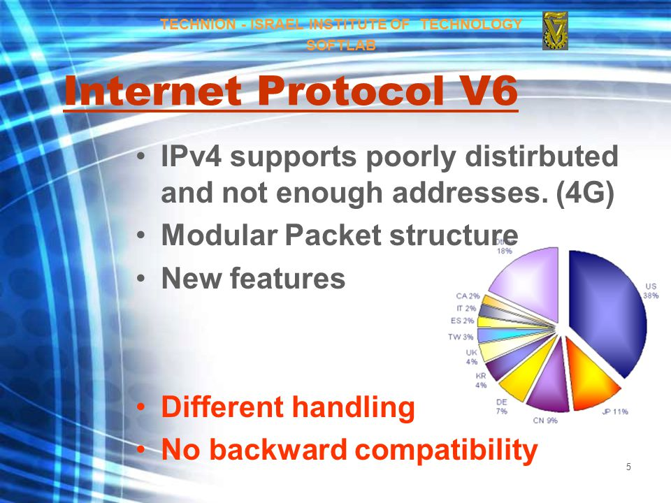 5 Internet Protocol V6 IPv4 supports poorly distirbuted and not enough addresses.