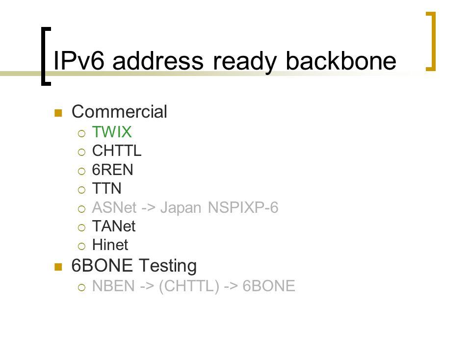 IPv6 Network in Taiwan