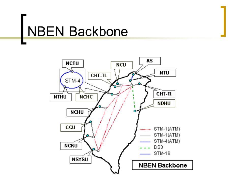 Cooperative Teams Taiwan NICI IPv6 Steering Committee R&D Teams NTHU NDHU NCTU NTUNCKU NKNU CCU NTUSTCHTTL