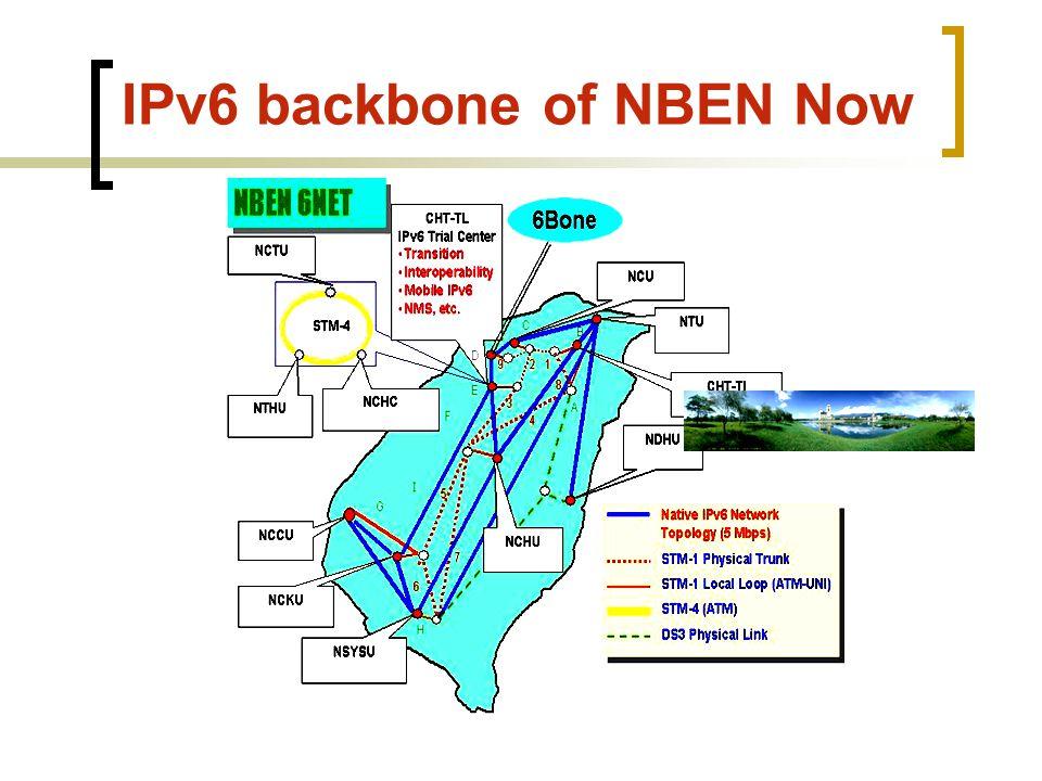 NBEN Backbone