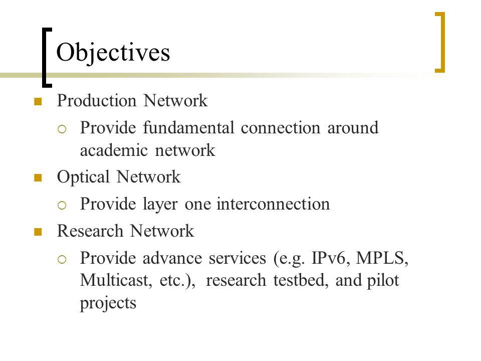 TWAREN Project (December 2003)
