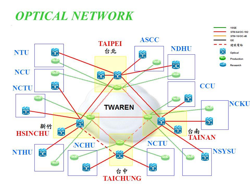 NTHU NCTU NCU NTU NCHU NDHU CCU NCKU NSYSU NCTU TAIPEI ASCC HSINCHU TAICHUNG TAINAN PRODUCTION NETWORK