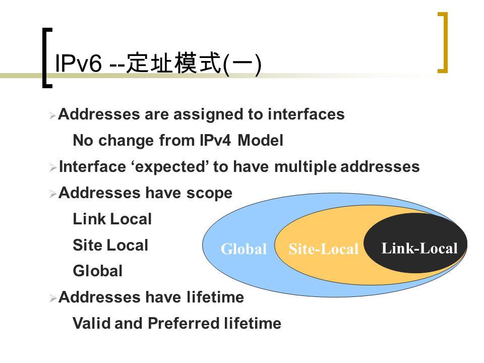 IPv6 定址架構 128 bits long.