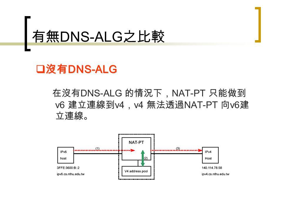 Application Layer Gateway ALG 是對應於特定應用程式的代理人,用來 讓 V6 node 可以和 V4 node 互相溝通。有些應 用程式會把網路位址存在封包的 payload 中, 可是 NAT-PT 本身並無法得知 payload 裡存的 是什麼。 ALG 可以協助 NAT-PT 來達到這個 功能。