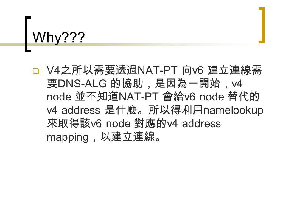 有無 DNS-ALG 之比較 這是假設從 v6 網路到 v4 網路的狀況,其實 v4 到 v6 是一樣的狀況,只是 IPv4 和 IPv6 角色反 過來。  有 DNS-ALG