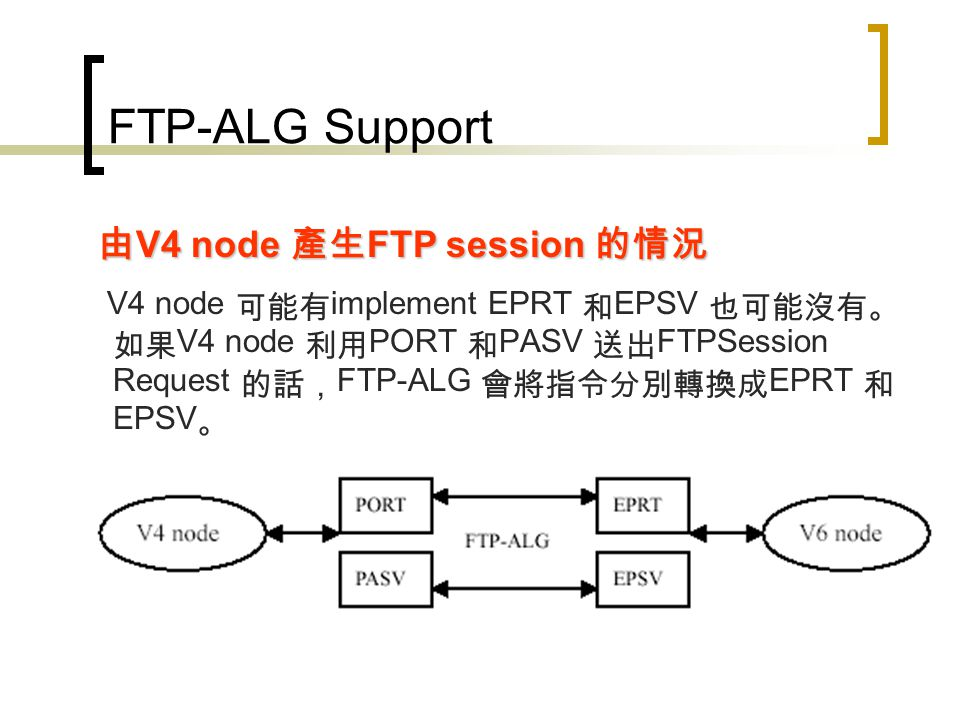 FTP-ALG Support FTP control message 中會攜帶 IP address 以 及 TCP port 資訊, FTP-ALG 可以支援 NAT- PT 使得 FTP 在 application level 的轉換沒有問 題。在 RFC2428 中建議利用 EPRT 和 EPSV 兩 個指令分別替代 PORT 和 PASV 指令。