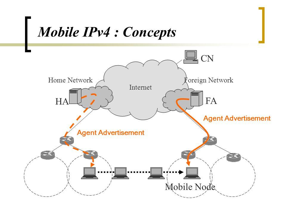 Mobile IP 的運作流程 1. MN 在原網路收到來自 HA 廣播之 Agent Advertisement 信息,得知 所在網路為原網路及 HA 位址。 2.