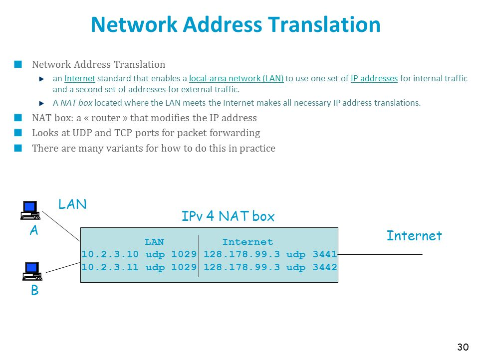 Network Address Translation an Internet standard that enables a local-area network (LAN) to use one set of IP addresses for internal traffic and a sec