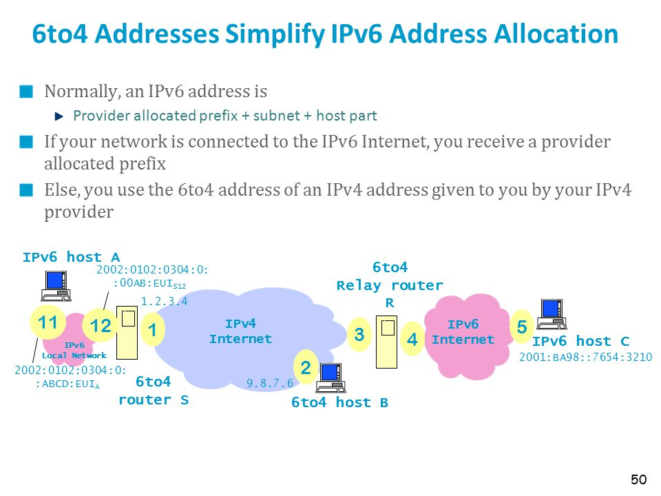 6to4 Addresses Simplify IPv6 Address Allocation Normally, an IPv6 address is Provider allocated prefix + subnet + host part If your network is connected to the IPv6 Internet, you receive a provider allocated prefix Else, you use the 6to4 address of an IPv4 address given to you by your IPv4 provider 50 IPv6 Internet IPv6 host A 6to4 host B IPv6 host C 6to4 Relay router R IPv4 Internet 11 2 3 4 5 1.2.3.4 9.8.7.6 2001:BA98::7654:3210 12 1 6to4 router S 2002:0102:0304:0: :ABCD:EUI A 2002:0102:0304:0: :00AB:EUI S12 IPv6 Local Network