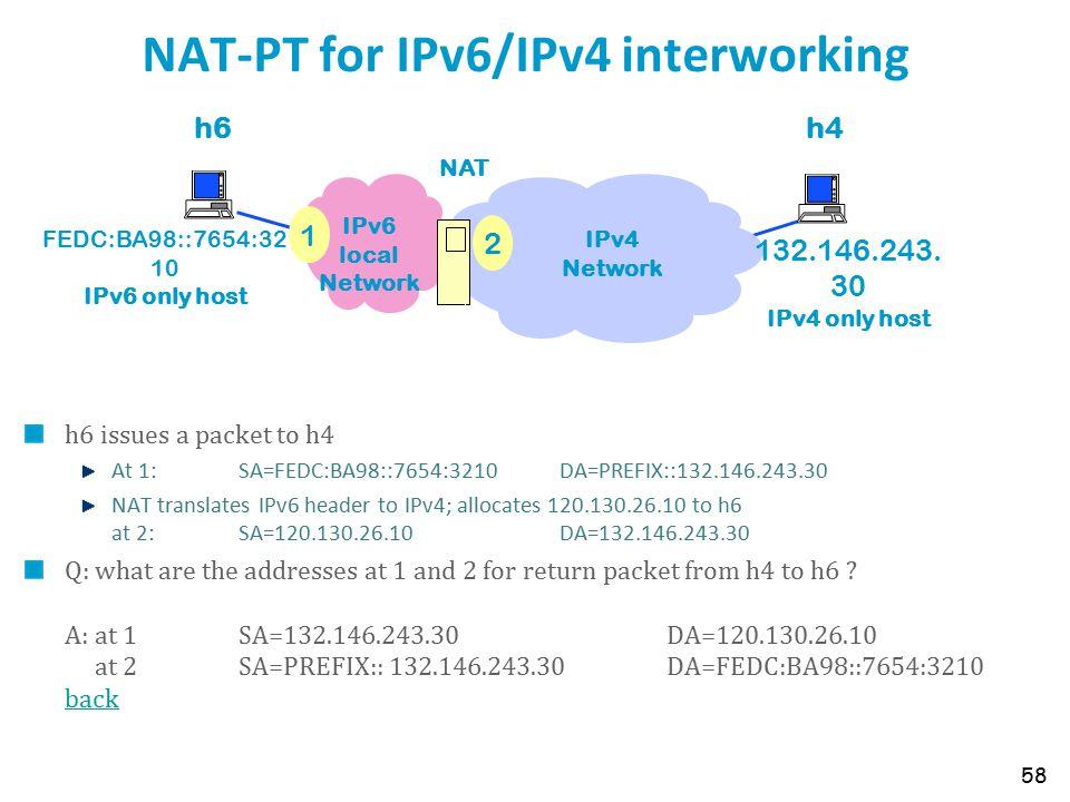 NAT-PT for IPv6/IPv4 interworking h6 issues a packet to h4 At 1: SA=FEDC:BA98::7654:3210 DA=PREFIX::132.146.243.30 NAT translates IPv6 header to IPv4;