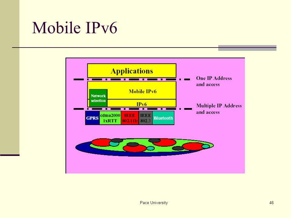 Pace University46 Mobile IPv6