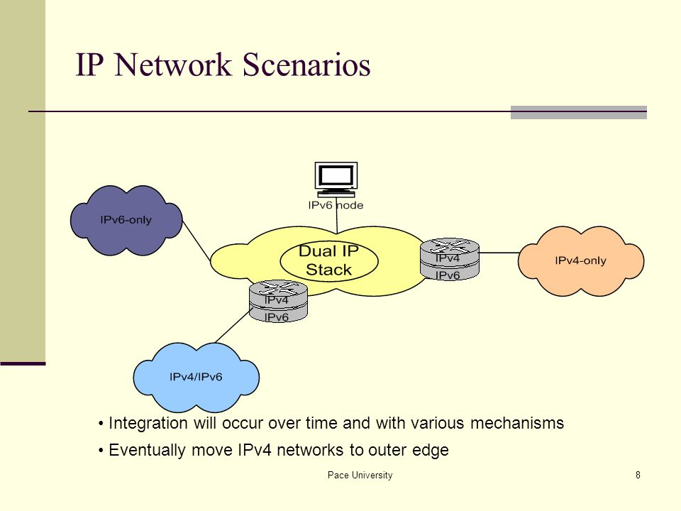 Pace University9 Dual-Stack Network Deployment A dual-stack network is one that has both IPv4 and IPv6 on every interface Ships in the night Generally considered strategy – could be large effort Goal of protocol integration is dual stack