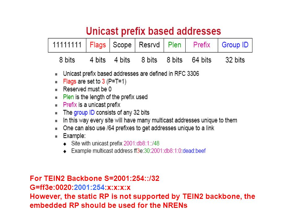 For TEIN2 Backbone S=2001:254::/32 G=ff3e:0020:2001:254:x:x:x:x However, the static RP is not supported by TEIN2 backbone, the embedded RP should be u