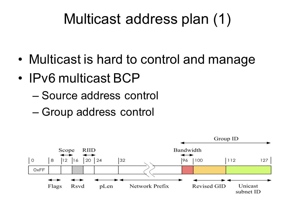 Multicast address plan (1) Multicast is hard to control and manage IPv6 multicast BCP –Source address control –Group address control