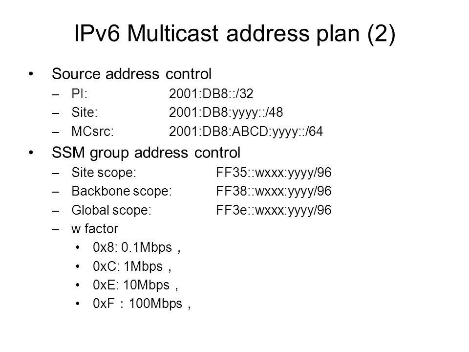 IPv6 Multicast address plan (2) Source address control –PI:2001:DB8::/32 –Site:2001:DB8:yyyy::/48 –MCsrc:2001:DB8:ABCD:yyyy::/64 SSM group address con