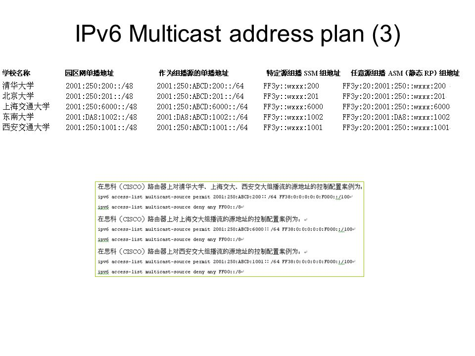 IPv6 Multicast address plan (3)