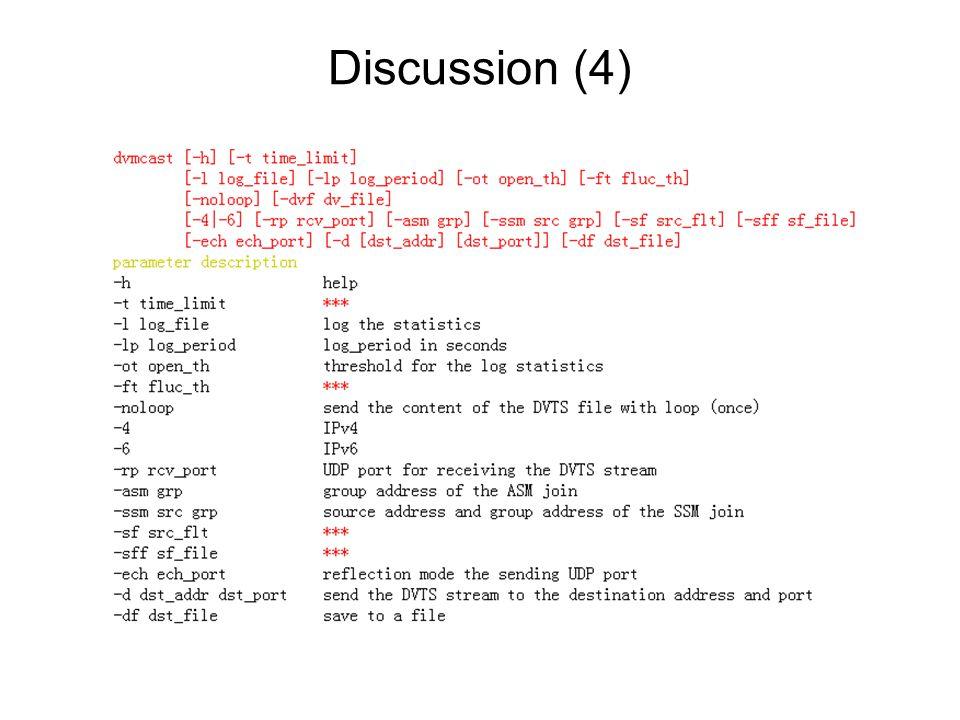 Discussion (4)