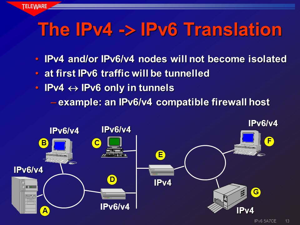 12 IPv6 5A7CE Effects of IPv6 extremely slow developmentextremely slow development α and β available for NT & UNIXα and β available for NT & UNIX numerous high level protocols will require minor modificationsnumerous high level protocols will require minor modifications other development parallel to IPv6other development parallel to IPv6 –IPSEC, autoconfiguration, mobile IP, transition 6bone interconnects the IPv6 testing networks6bone interconnects the IPv6 testing networks6bone
