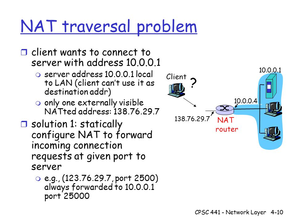 CPSC 441 - Network Layer4-10 NAT traversal problem r client wants to connect to server with address 10.0.0.1 m server address 10.0.0.1 local to LAN (client can't use it as destination addr) m only one externally visible NATted address: 138.76.29.7 r solution 1: statically configure NAT to forward incoming connection requests at given port to server m e.g., (123.76.29.7, port 2500) always forwarded to 10.0.0.1 port 25000 10.0.0.1 10.0.0.4 NAT router 138.76.29.7 Client ?