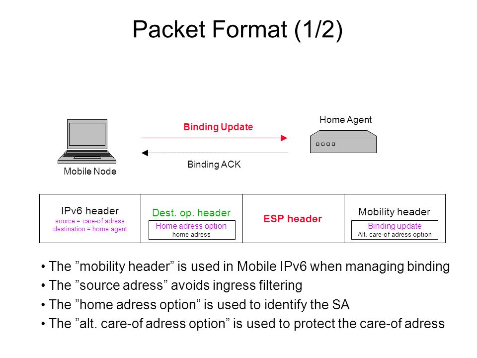 Mobile Node Home Agent Binding Update Binding ACK IPv6 header source = care-of adress destination = home agent ESP header Dest.