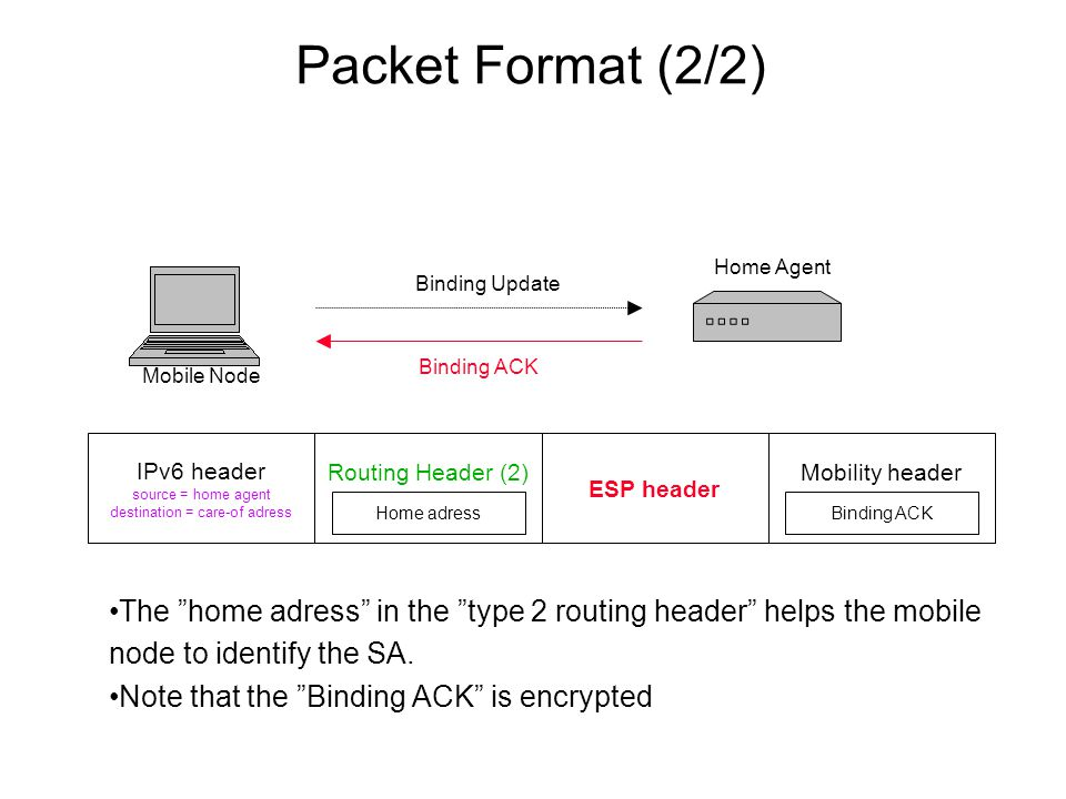 Mobile Node Home Agent Binding Update Binding ACK IPv6 header source = home agent destination = care-of adress ESP header Routing Header (2) Home adress Mobility header Binding ACK The home adress in the type 2 routing header helps the mobile node to identify the SA.