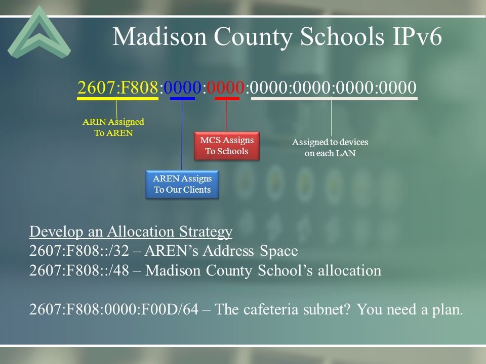 Madison County Schools IPv6 2607:F808:0000:0000:0000:0000:0000:0000 ARIN Assigned To AREN AREN Assigns To Our Clients AREN Assigns To Our Clients MCS Assigns To Schools MCS Assigns To Schools Assigned to devices on each LAN Develop an Allocation Strategy 2607:F808::/32 – AREN's Address Space 2607:F808::/48 – Madison County School's allocation 2607:F808:0000:F00D/64 – The cafeteria subnet.