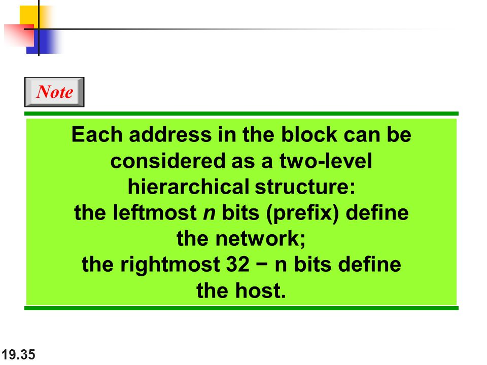19.35 Each address in the block can be considered as a two-level hierarchical structure: the leftmost n bits (prefix) define the network; the rightmost 32 − n bits define the host.