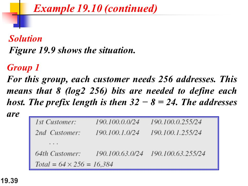 19.39 Solution Figure 19.9 shows the situation. Example 19.10 (continued) Group 1 For this group, each customer needs 256 addresses. This means that 8