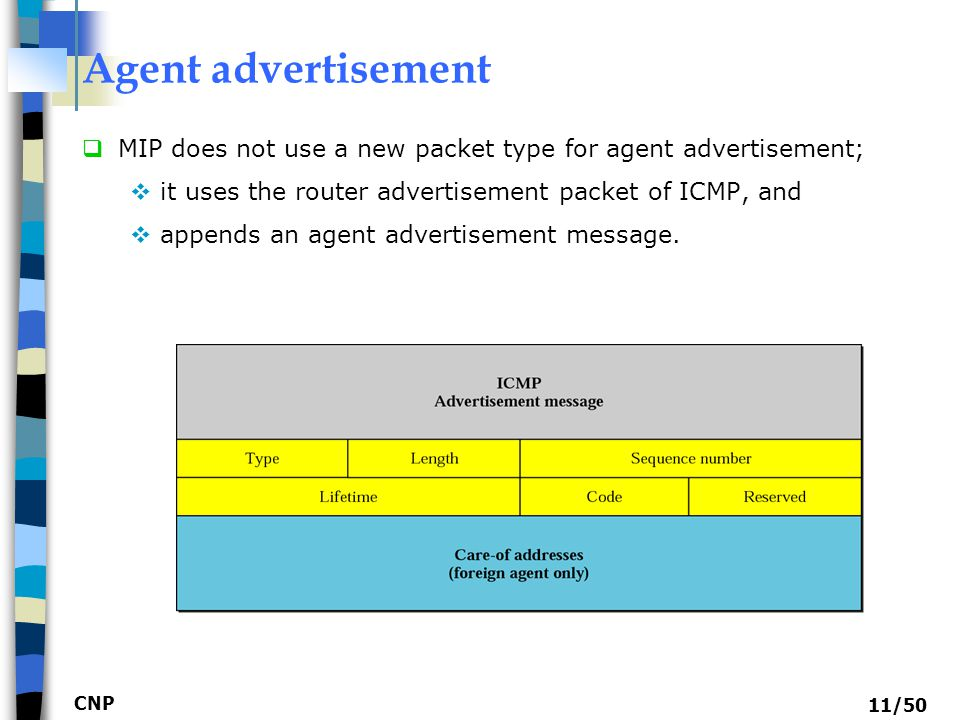 CNP 11/50 Agent advertisement  MIP does not use a new packet type for agent advertisement;  it uses the router advertisement packet of ICMP, and  a
