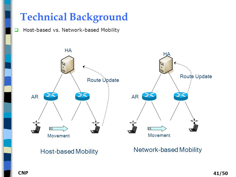CNP 41/50 Technical Background  Host-based vs. Network-based Mobility Host-based Mobility Network-based Mobility AR HA Route Update Movement HA Route