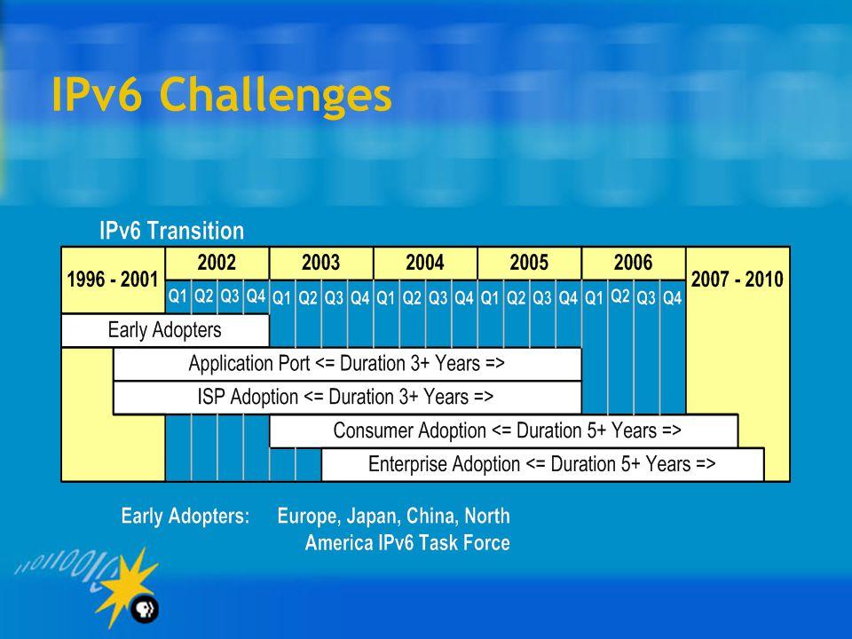 IPv6 Challenges