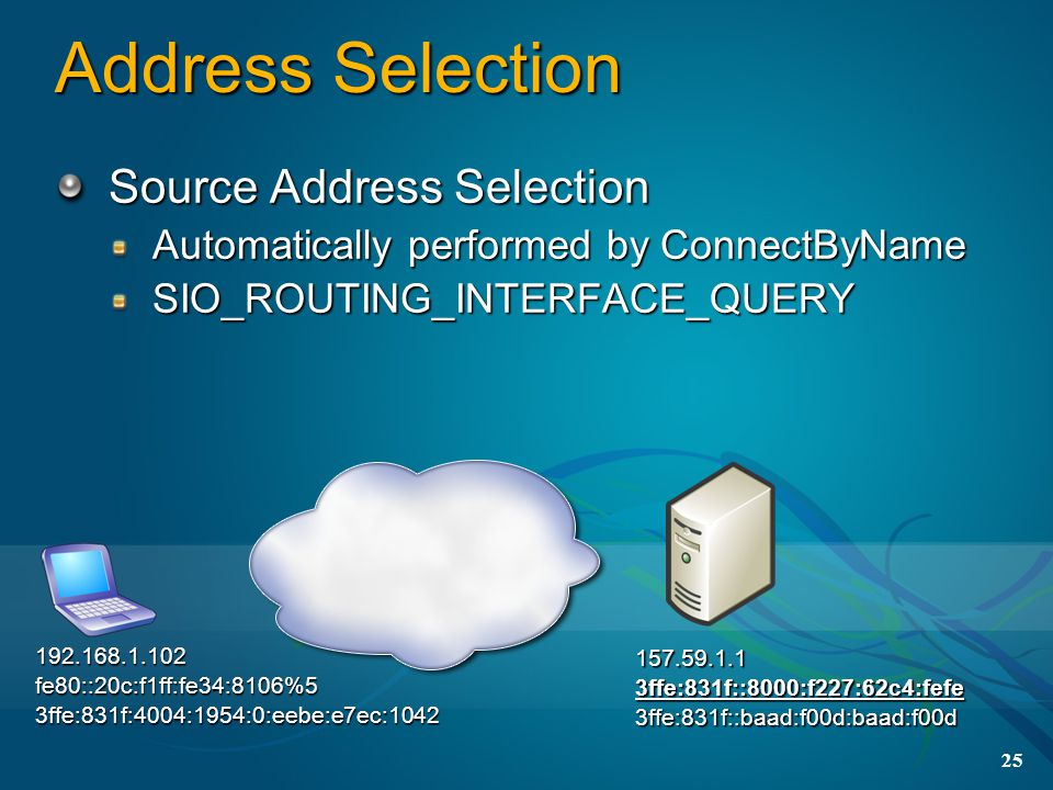 25 Address Selection Source Address Selection Automatically performed by ConnectByName SIO_ROUTING_INTERFACE_QUERY 192.168.1.102fe80::20c:f1ff:fe34:8106%53ffe:831f:4004:1954:0:eebe:e7ec:1042 157.59.1.13ffe:831f::8000:f227:62c4:fefe3ffe:831f::baad:f00d:baad:f00d