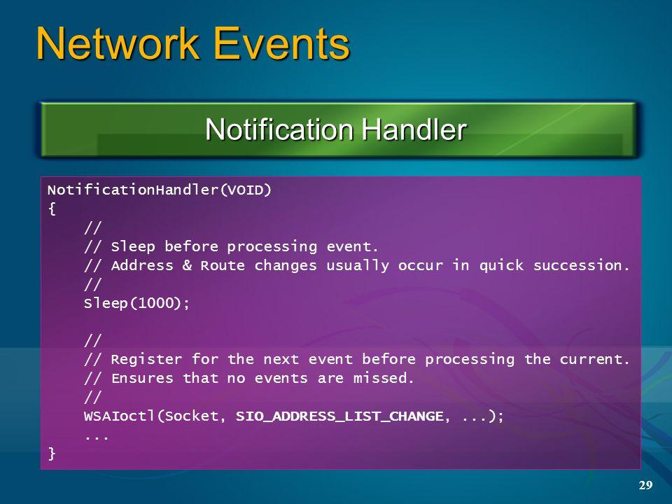 29 Network Events Notification Handler NotificationHandler(VOID) { // // Sleep before processing event.