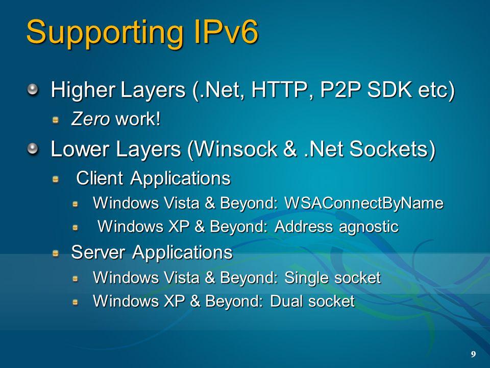 9 Supporting IPv6 Higher Layers (.Net, HTTP, P2P SDK etc) Zero work.