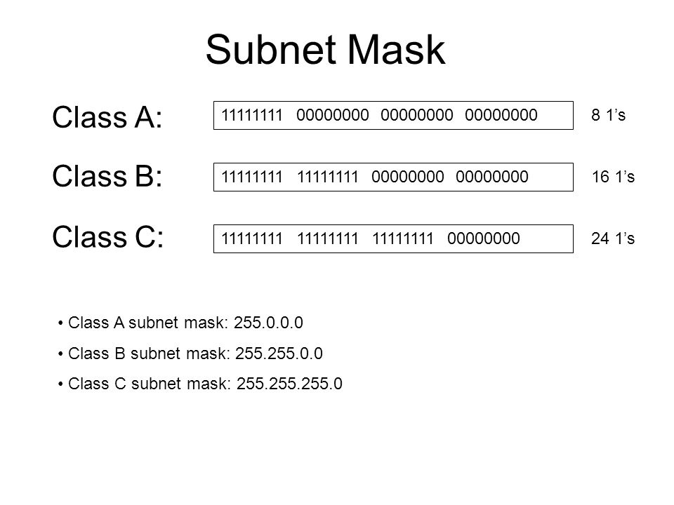 Subnet Mask Class A: Class B: Class C: 11111111 00000000 00000000 00000000 11111111 11111111 00000000 00000000 11111111 11111111 11111111 00000000 8 1's 16 1's 24 1's Class A subnet mask: 255.0.0.0 Class B subnet mask: 255.255.0.0 Class C subnet mask: 255.255.255.0