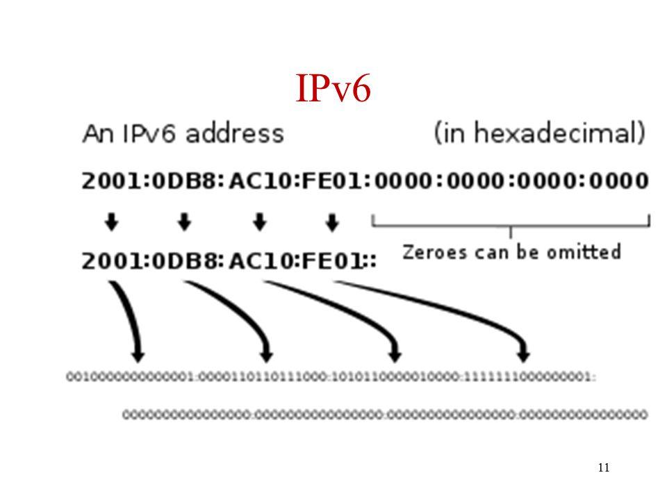 IPv6 11