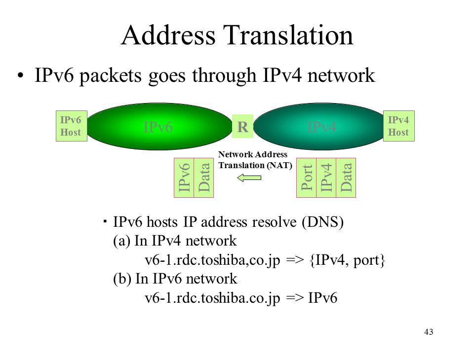 Address Translation IPv6 packets goes through IPv4 network IPv6IPv4 R Host IPv6 Host IPv4DataIPv6Data Network Address Translation (NAT) Port ・ IPv6 hosts IP address resolve (DNS) (a) In IPv4 network v6-1.rdc.toshiba,co.jp => {IPv4, port} (b) In IPv6 network v6-1.rdc.toshiba.co.jp => IPv6 43